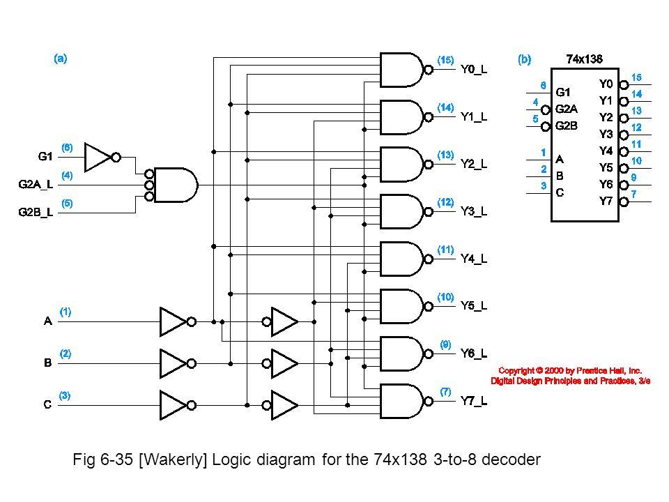 1 of 8 decoder logic diagram circuit diagram symbols u2022 rh veturecapitaltrust co